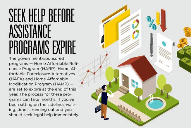 Ask an Attorney: Solutions for adjusting mortgages