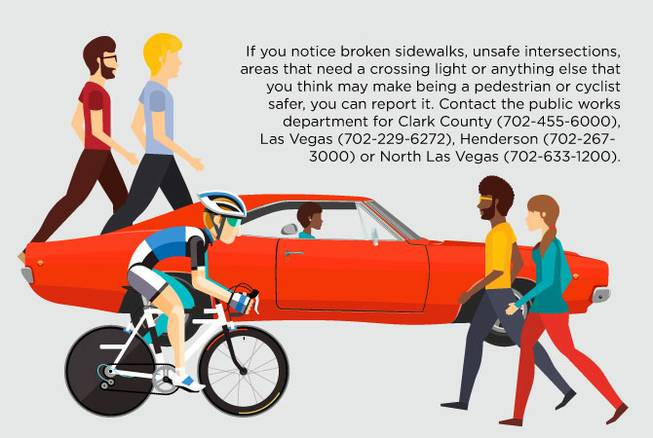 Ask an Attorney: What are my rights as a pedestrian or cyclist?
