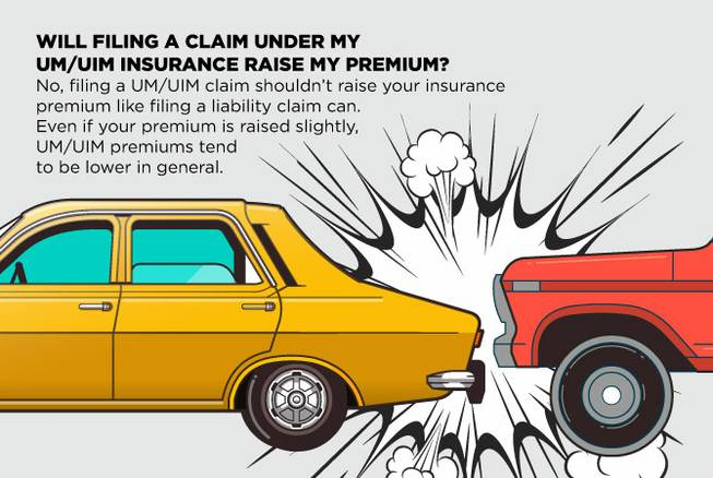 Ask an Attorney: What do I do if I'm hit by an uninsured driver?