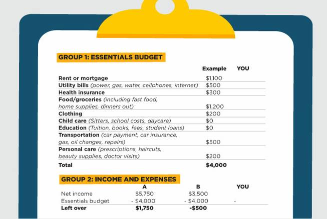 Ask an Attorney: Personal finance 102, Budgeting for essentials