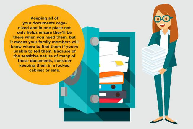 Ask an Attorney: What legal documents should I have in order?